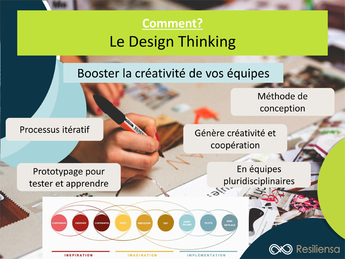 Page outils designthinking 700
