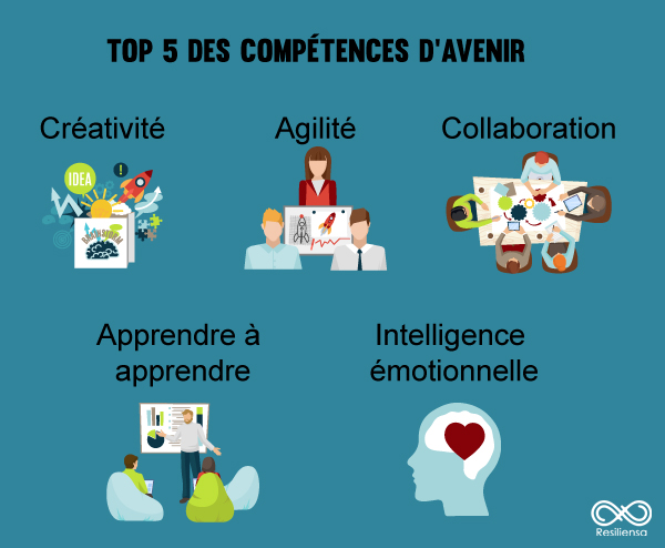 Top 5 competences 600